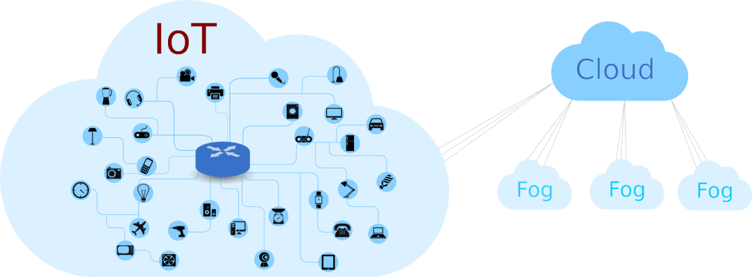 IoT and Fog Computing from the Perspective of the Cloud
